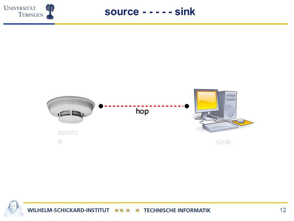 12 source - - - - - sink sourc e sink