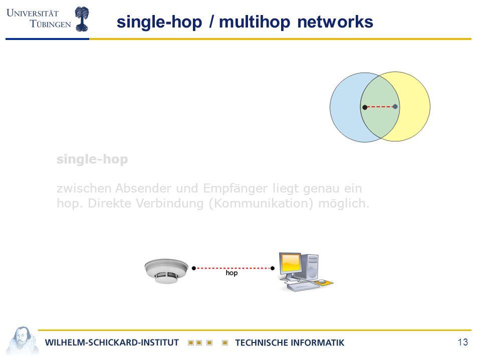 13 single-hop / multihop networks single-hop zwischen Absender und Empfänger liegt genau ein hop. Direkte Verbindung (Kommunikation) möglich.