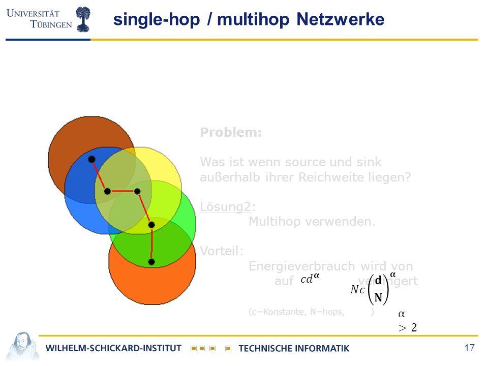 17 single-hop / multihop Netzwerke Problem: Was ist wenn source und sink außerhalb ihrer Reichweite liegen? Lösung2: Multihop verwenden. Vorteil: Ener