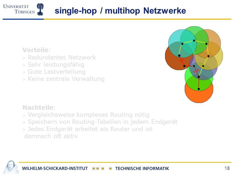 18 single-hop / multihop Netzwerke Vorteile: > Redundantes Netzwerk > Sehr leistungsfähig > Gute Lastverteilung > Keine zentrale Verwaltung Nachteile: