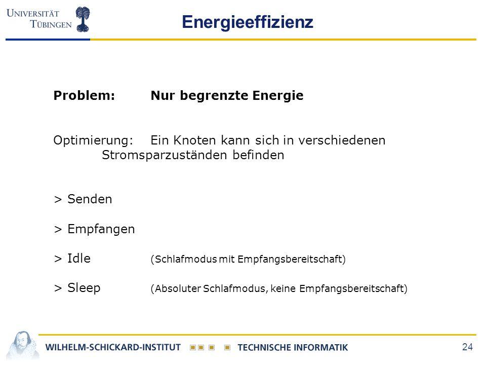 24 Energieeffizienz Problem: Nur begrenzte Energie Optimierung: Ein Knoten kann sich in verschiedenen Stromsparzuständen befinden > Senden > Empfangen > Idle (Schlafmodus mit Empfangsbereitschaft) > Sleep (Absoluter Schlafmodus, keine Empfangsbereitschaft)