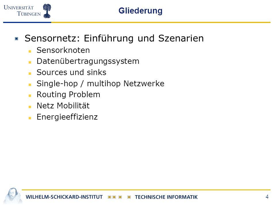 4 Gliederung Sensornetz: Einführung und Szenarien Sensorknoten Datenübertragungssystem Sources und sinks Single-hop / multihop Netzwerke Routing Problem Netz Mobilität Energieeffizienz