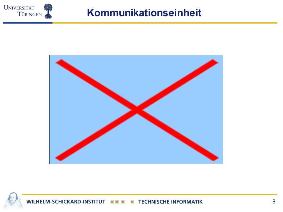 8 Kommunikationseinheit