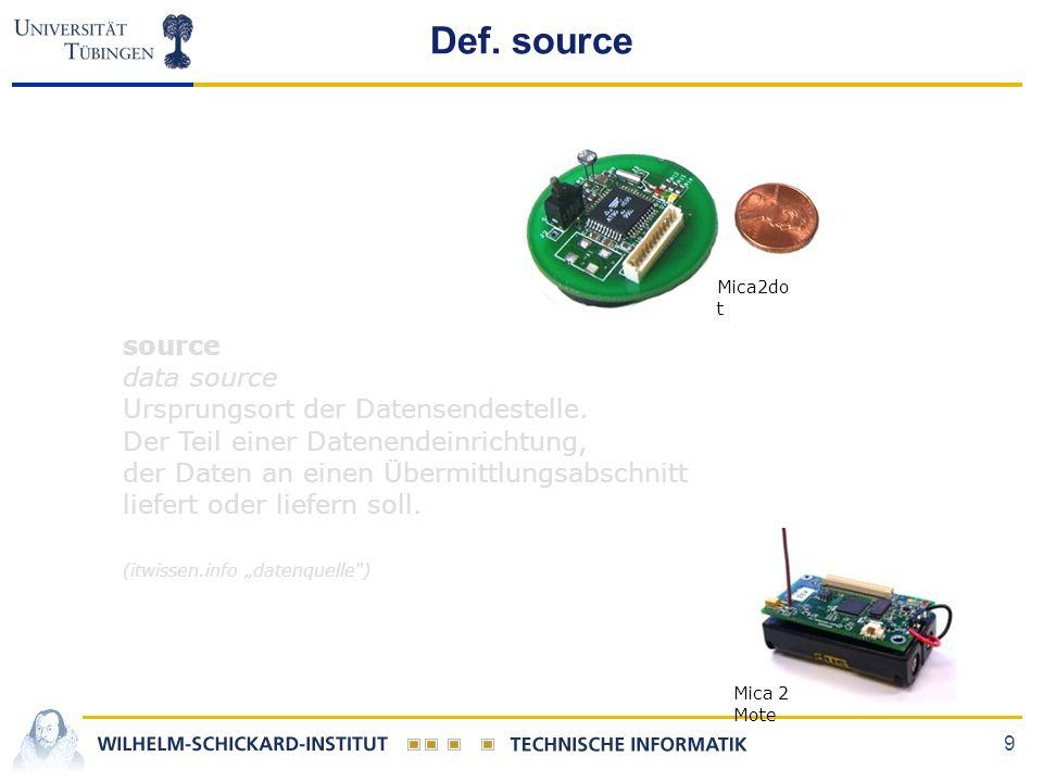 9 Def. source source data source Ursprungsort der Datensendestelle. Der Teil einer Datenendeinrichtung, der Daten an einen Übermittlungsabschnitt lief