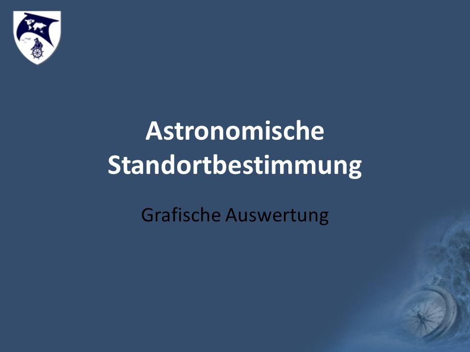 Astronomische Standortbestimmung Grafische Auswertung