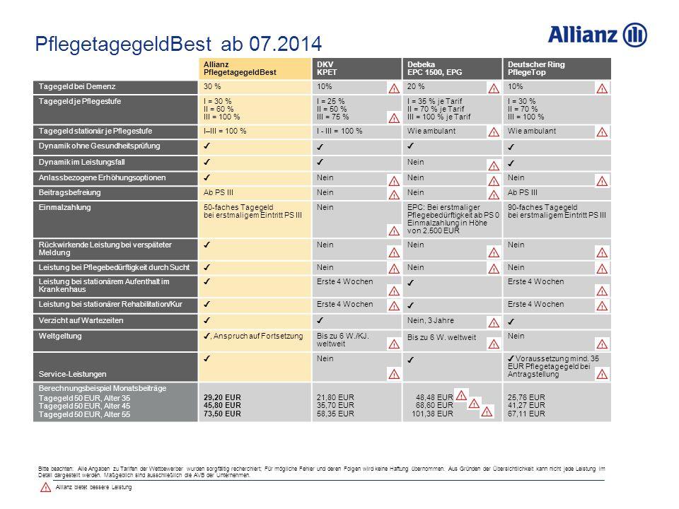 PflegetagegeldBest ab 07.2014 Allianz PflegetagegeldBest DKV KPET Debeka EPC 1500, EPG Deutscher Ring PflegeTop Tagegeld bei Demenz30 %10%20 %10% Tage