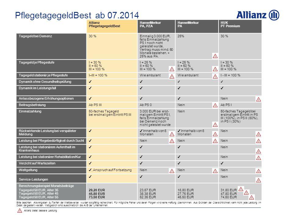 PflegetagegeldBest ab 07.2014 Allianz PflegetagegeldBest HanseMerkur PA, PZA HanseMerkur PA HUK PT Premium Tagegeld bei Demenz30 %Einmalig 3.000 EUR, falls Einmalzahlung PS I noch nicht geleistet wurde, Vertrag muss mind.