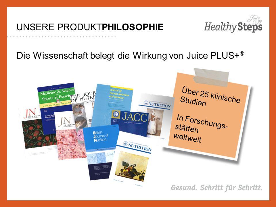 UNSERE PRODUKTPHILOSOPHIE Die Wissenschaft belegt die Wirkung von Juice PLUS+ ® Über 25 klinische Studien In Forschungs- stätten weltweit