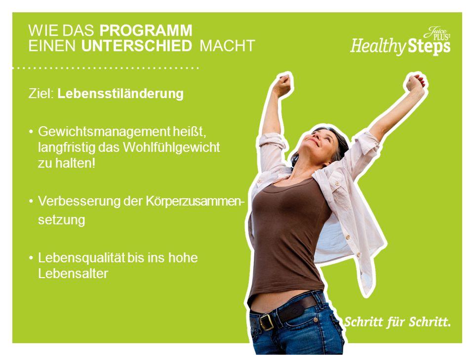 WIE DAS PROGRAMM EINEN UNTERSCHIED MACHT Ziel: Lebensstiländerung Gewichtsmanagement heißt, langfristig das Wohlfühlgewicht zu halten.