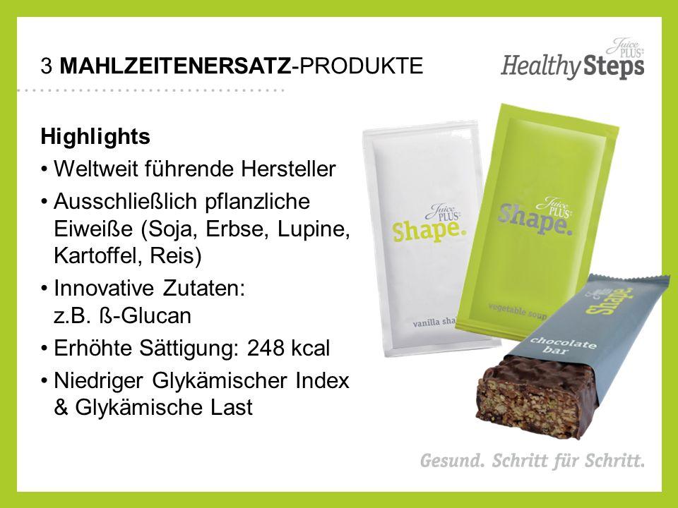 3 MAHLZEITENERSATZ-PRODUKTE Highlights Weltweit führende Hersteller Ausschließlich pflanzliche Eiweiße (Soja, Erbse, Lupine, Kartoffel, Reis) Innovative Zutaten: z.B.