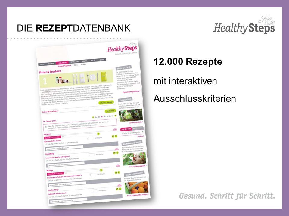 DIE REZEPTDATENBANK 12.000 Rezepte mit interaktiven Ausschlusskriterien