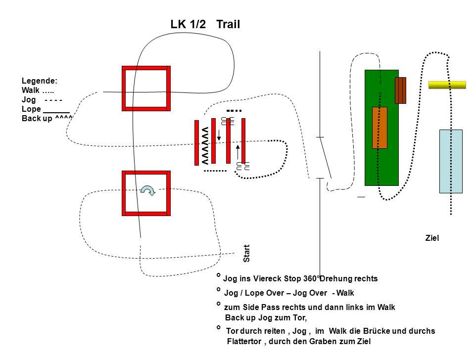 Start UU Ziel LK 3 Trail ° durch den Graben zum Flattertor weiter im Walk über die Brücke Jog zum Tor, Tor durch reiten ° Jog zum Back up / Side Pass links und dann rechts ° Jog Over/ Lope Over / Jog Over ins Viereck Stop 360°Drehung rechts ° Jog ins Ziel Legende: Walk …..