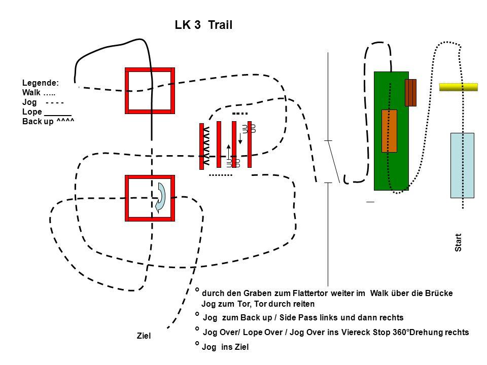 Start UU Ziel LK 3 Trail ° durch den Graben zum Flattertor weiter im Walk über die Brücke Jog zum Tor, Tor durch reiten ° Jog zum Back up / Side Pass