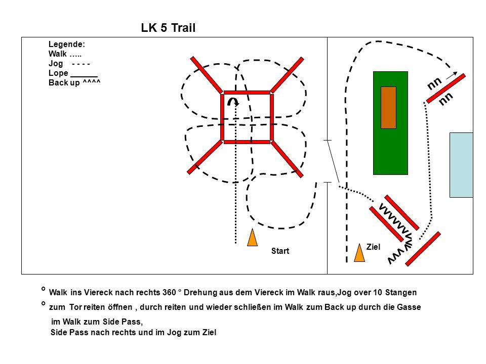 ° Walk ins Viereck nach rechts 360 ° Drehung aus dem Viereck im Walk raus,Jog over 10 Stangen ° zum Tor reiten öffnen, durch reiten und wieder schließ