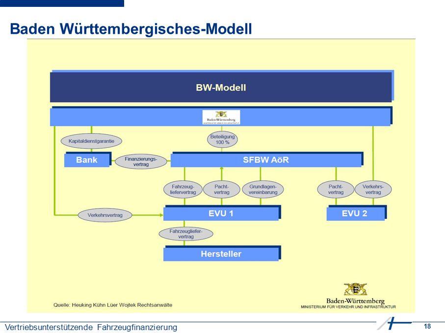 18 Vertriebsunterstützende Fahrzeugfinanzierung Baden Württembergisches-Modell