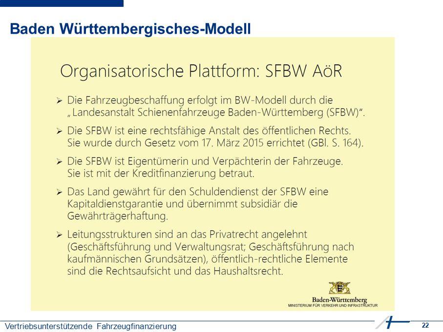 22 Vertriebsunterstützende Fahrzeugfinanzierung Baden Württembergisches-Modell