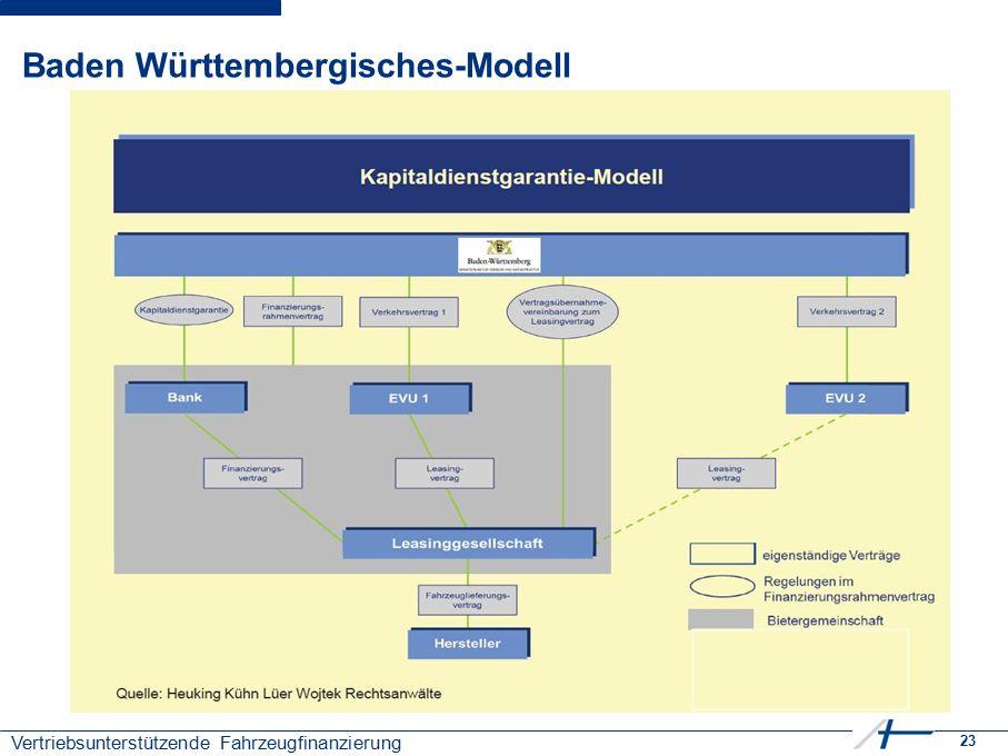 23 Vertriebsunterstützende Fahrzeugfinanzierung Baden Württembergisches-Modell