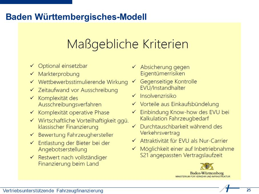 25 Vertriebsunterstützende Fahrzeugfinanzierung Baden Württembergisches-Modell