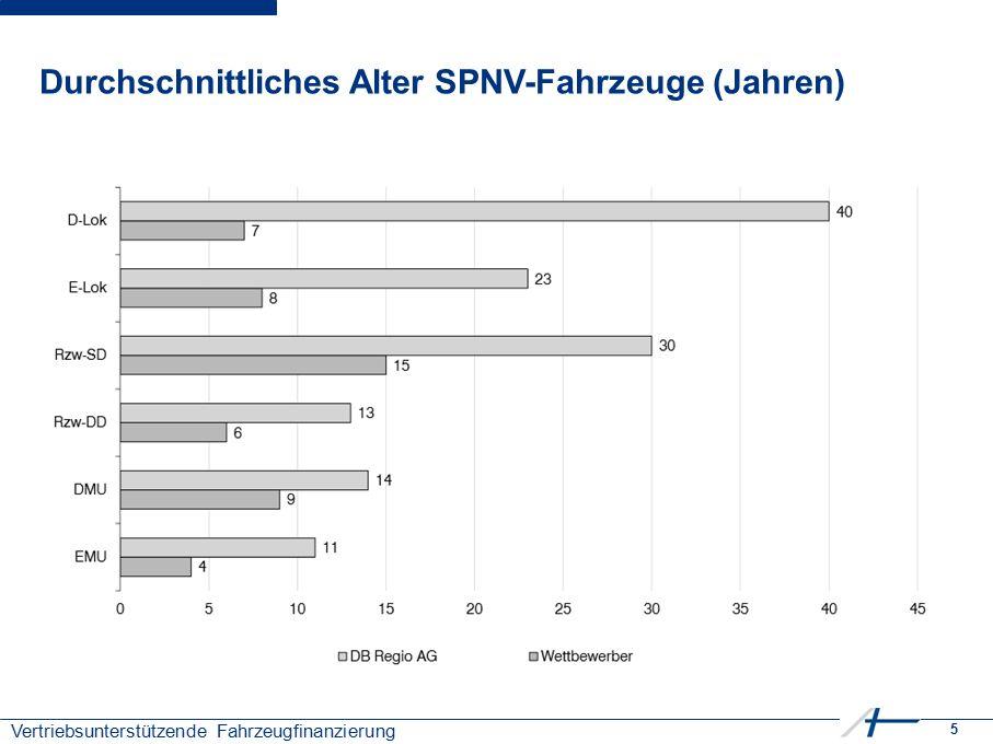 5 Vertriebsunterstützende Fahrzeugfinanzierung Durchschnittliches Alter SPNV-Fahrzeuge (Jahren)