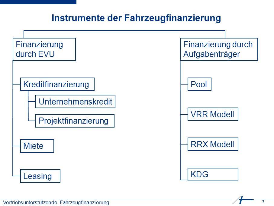 7 Vertriebsunterstützende Fahrzeugfinanzierung Instrumente der Fahrzeugfinanzierung Finanzierung durch EVU Projektfinanzierung Unternehmenskredit Kreditfinanzierung Miete Leasing Finanzierung durch Aufgabenträger Pool VRR Modell RRX Modell KDG