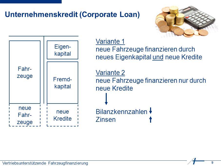 9 Vertriebsunterstützende Fahrzeugfinanzierung Unternehmenskredit (Corporate Loan) Variante 1 neue Fahrzeuge finanzieren durch neues Eigenkapital und