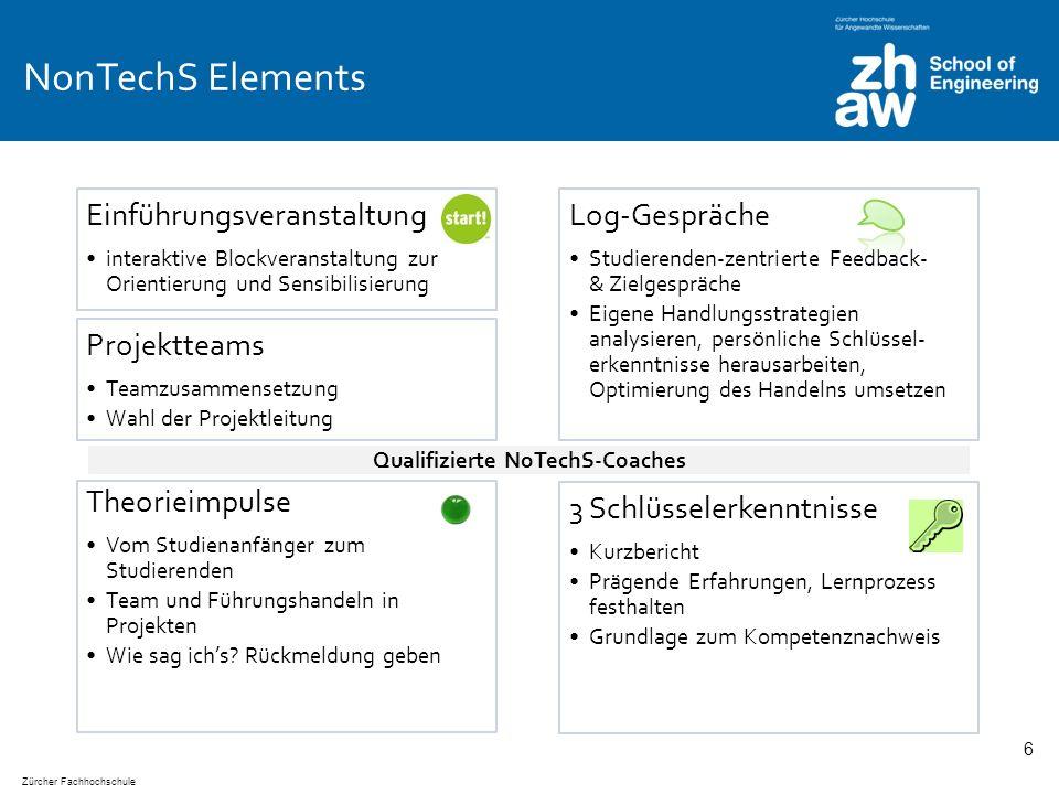 Zürcher Fachhochschule NonTechS Elements 6 Qualifizierte NoTechS-Coaches Projektteams Teamzusammensetzung Wahl der Projektleitung Theorieimpulse Vom S
