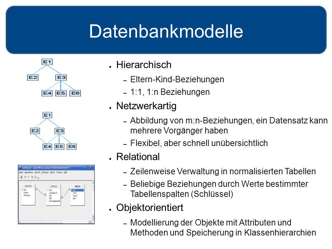 Datenbankmodelle ● Hierarchisch – Eltern-Kind-Beziehungen – 1:1, 1:n Beziehungen ● Netzwerkartig – Abbildung von m:n-Beziehungen, ein Datensatz kann mehrere Vorgänger haben – Flexibel, aber schnell unübersichtlich ● Relational – Zeilenweise Verwaltung in normalisierten Tabellen – Beliebige Beziehungen durch Werte bestimmter Tabellenspalten (Schlüssel) ● Objektorientiert – Modellierung der Objekte mit Attributen und Methoden und Speicherung in Klassenhierarchien