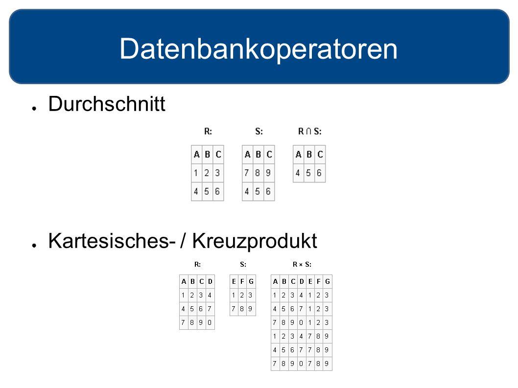 Datenbankoperatoren ● Durchschnitt ● Kartesisches- / Kreuzprodukt