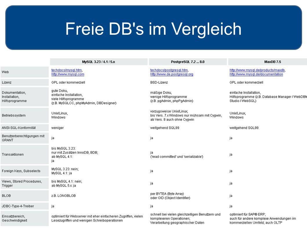 Freie DB s im Vergleich