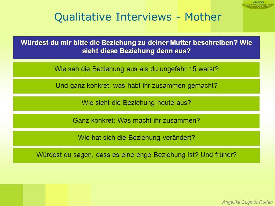 Angelika Guglhör-Rudan Qualitative Interviews - Mother Würdest du mir bitte die Beziehung zu deiner Mutter beschreiben.