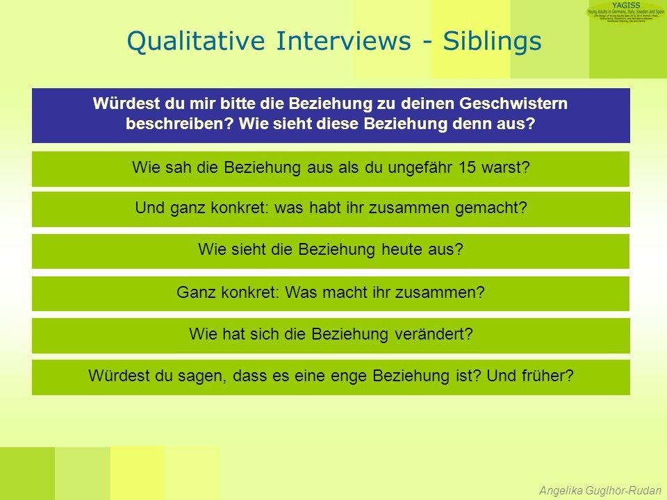Angelika Guglhör-Rudan Qualitative Interviews - Siblings Würdest du mir bitte die Beziehung zu deinen Geschwistern beschreiben.