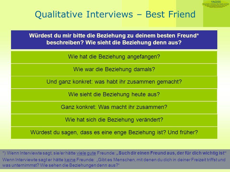 Angelika Guglhör-Rudan Qualitative Interviews – Best Friend Würdest du mir bitte die Beziehung zu deinem besten Freund* beschreiben.