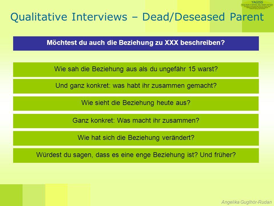 Angelika Guglhör-Rudan Qualitative Interviews – Dead/Deseased Parent Möchtest du auch die Beziehung zu XXX beschreiben.