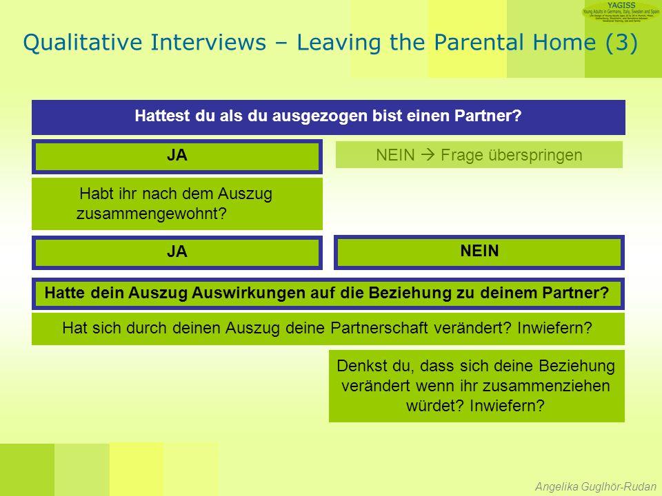 Angelika Guglhör-Rudan Qualitative Interviews – Leaving the Parental Home (3) Hattest du als du ausgezogen bist einen Partner.