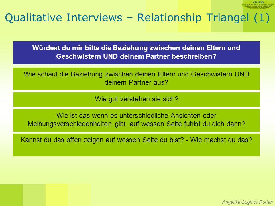 Angelika Guglhör-Rudan Qualitative Interviews – Relationship Triangel (1) Würdest du mir bitte die Beziehung zwischen deinen Eltern und Geschwistern UND deinem Partner beschreiben.