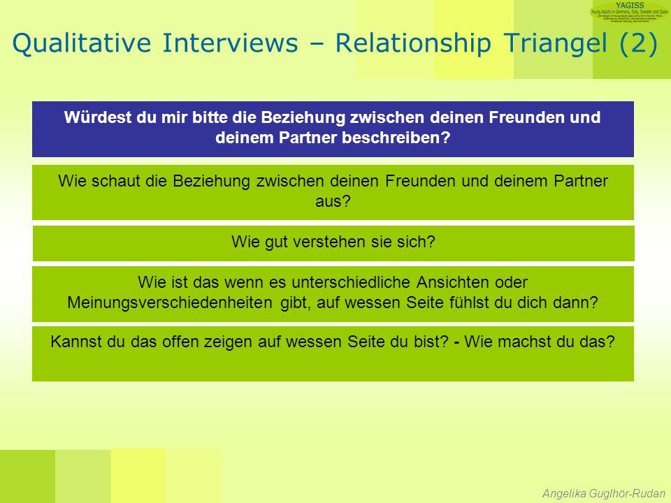 Angelika Guglhör-Rudan Qualitative Interviews – Relationship Triangel (2) Würdest du mir bitte die Beziehung zwischen deinen Freunden und deinem Partner beschreiben.