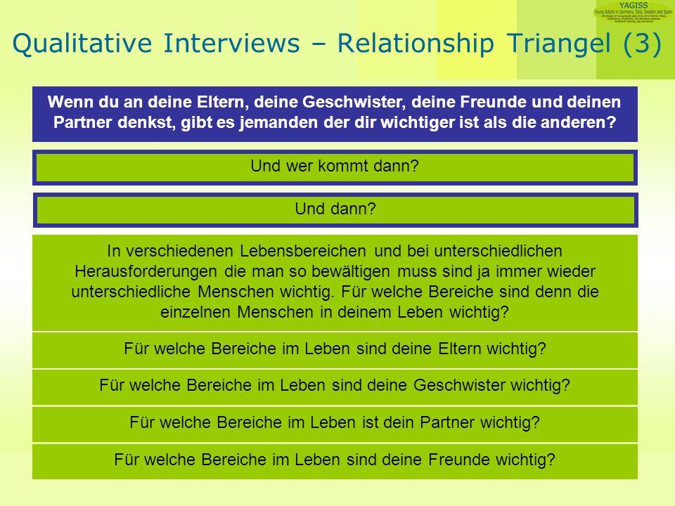Angelika Guglhör-Rudan Qualitative Interviews – Relationship Triangel (3) Wenn du an deine Eltern, deine Geschwister, deine Freunde und deinen Partner denkst, gibt es jemanden der dir wichtiger ist als die anderen.