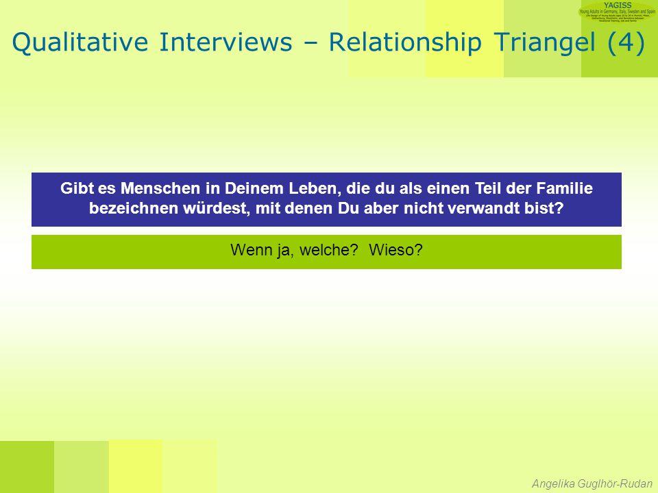 Angelika Guglhör-Rudan Qualitative Interviews – Relationship Triangel (4) Gibt es Menschen in Deinem Leben, die du als einen Teil der Familie bezeichnen würdest, mit denen Du aber nicht verwandt bist.
