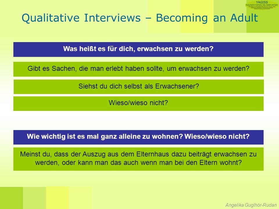 Angelika Guglhör-Rudan Qualitative Interviews – Becoming an Adult Was heißt es für dich, erwachsen zu werden.