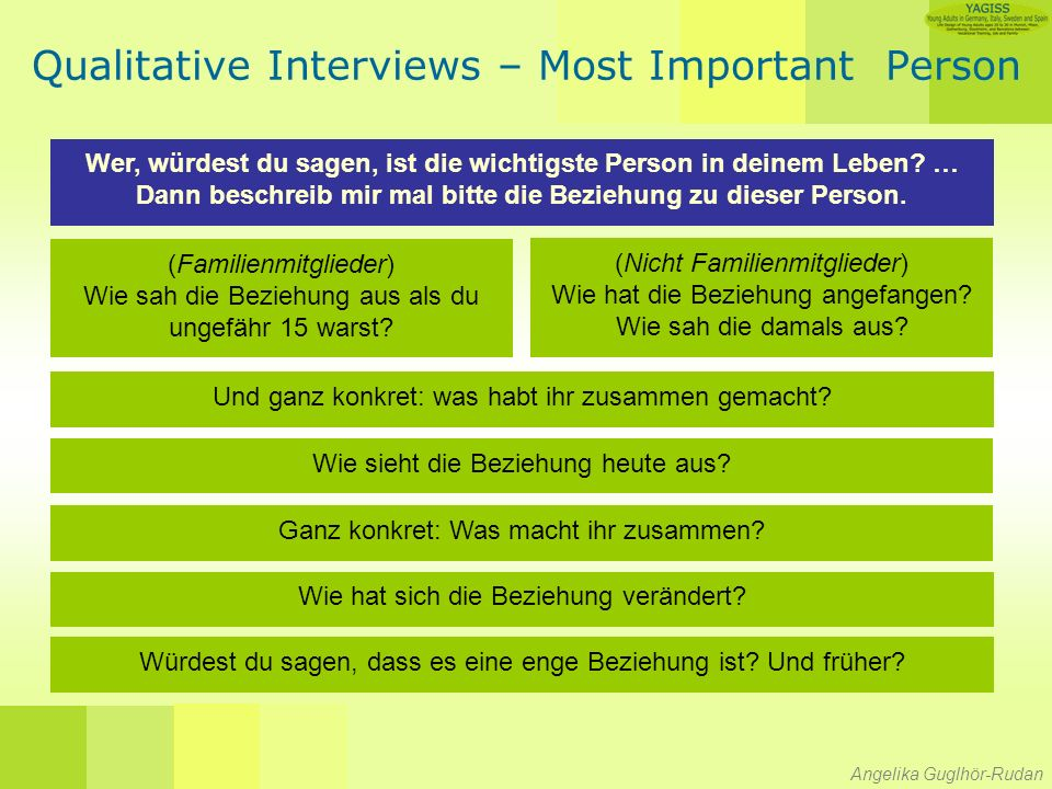 Angelika Guglhör-Rudan Young Adults Young Adults in Germany, Italy, Sweden & Spain Questionnaire G I S S Interviews G I S S &