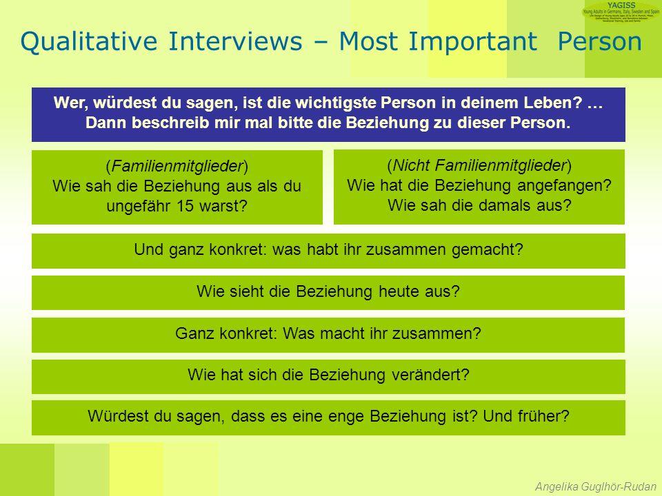 Angelika Guglhör-Rudan Qualitative Interviews – Most Important Person Wer, würdest du sagen, ist die wichtigste Person in deinem Leben.