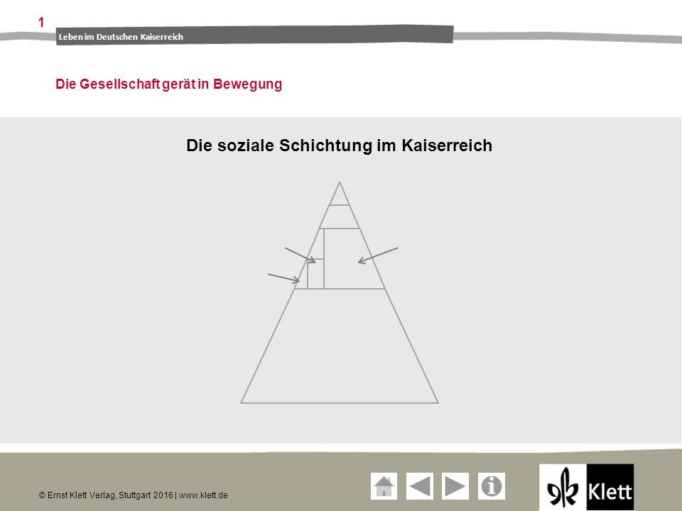 Leben im Deutschen Kaiserreich 1 © Ernst Klett Verlag, Stuttgart 2016 | www.klett.de Die Gesellschaft gerät in Bewegung Die soziale Schichtung im Kaiserreich