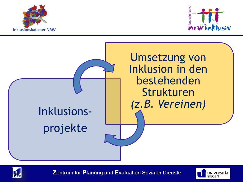 Z entrum für P lanung und E valuation Sozialer Dienste Inklusions- projekte Umsetzung von Inklusion in den bestehenden Strukturen (z.B.