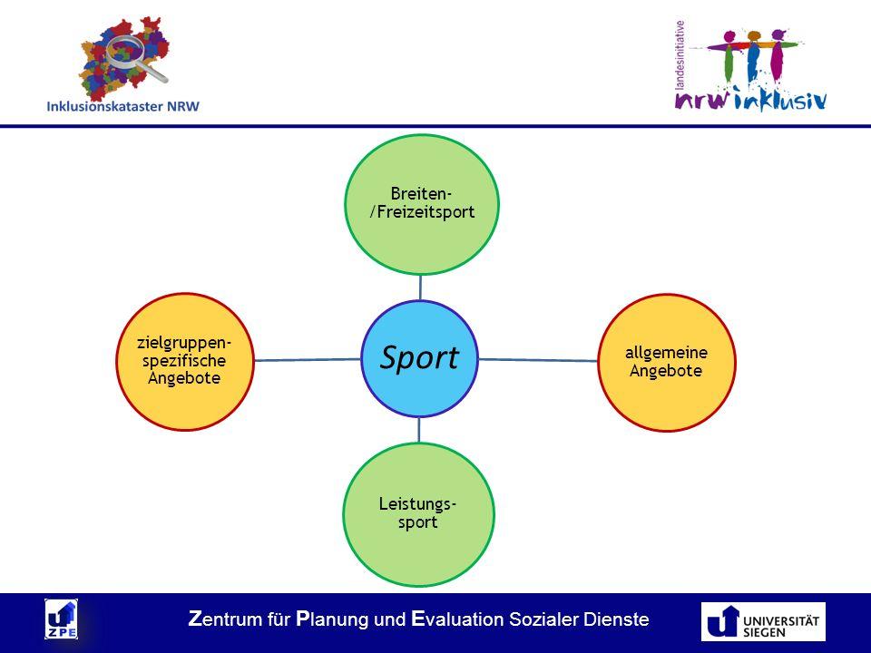 Z entrum für P lanung und E valuation Sozialer Dienste Sport Breiten- /Freizeitsport allgemeine Angebote Leistungs- sport zielgruppen- spezifische Angebote