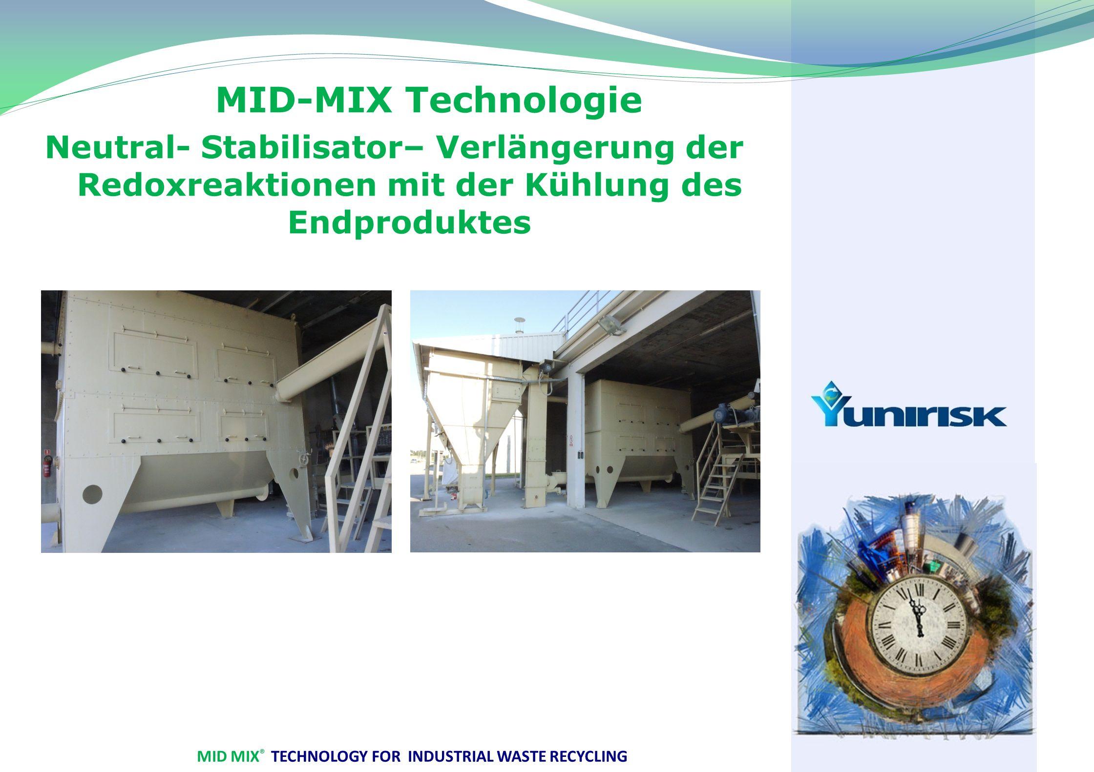 MID MIX ® TECHNOLOGY FOR INDUSTRIAL WASTE RECYCLING MID-MIX Technologie Neutral- Stabilisator– Verlängerung der Redoxreaktionen mit der Kühlung des Endproduktes
