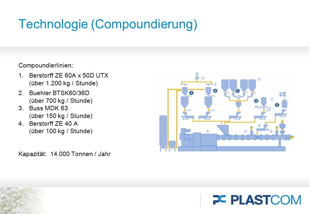 Technologie (Compoundierung) Compoundierlinien: 1.Berstorff ZE 60A x 50D UTX (über 1.200 kg / Stunde) 2.Buehler BTSK60/36D (über 700 kg / Stunde) 3.Bu