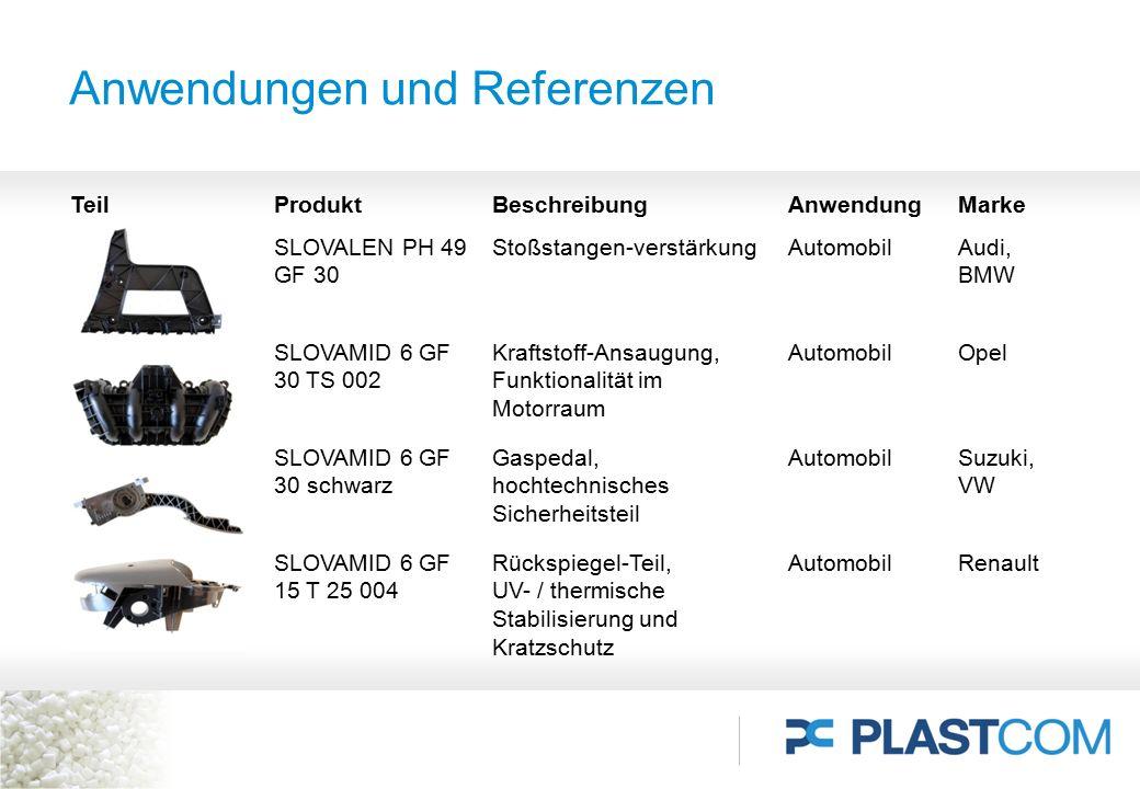 Anwendungen und Referenzen TeilProduktBeschreibungAnwendungMarke SLOVALEN PH 49 GF 30 Stoßstangen-verstärkungAutomobilAudi, BMW SLOVAMID 6 GF 30 TS 00