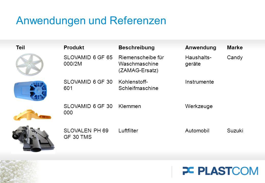 Anwendungen und Referenzen TeilProduktBeschreibungAnwendungMarke SLOVAMID 6 GF 65 000/2M Riemenscheibe für Waschmaschine (ZAMAG-Ersatz) Haushalts- ger