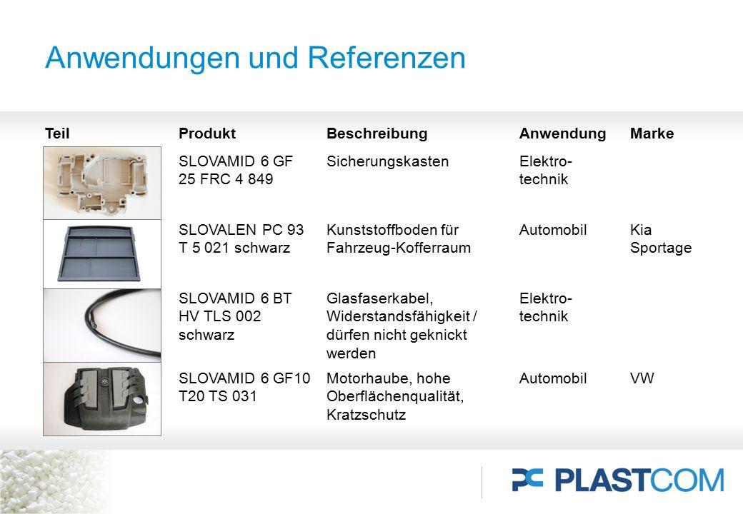 Anwendungen und Referenzen TeilProduktBeschreibungAnwendungMarke SLOVAMID 6 GF 25 FRC 4 849 SicherungskastenElektro- technik SLOVALEN PC 93 T 5 021 sc
