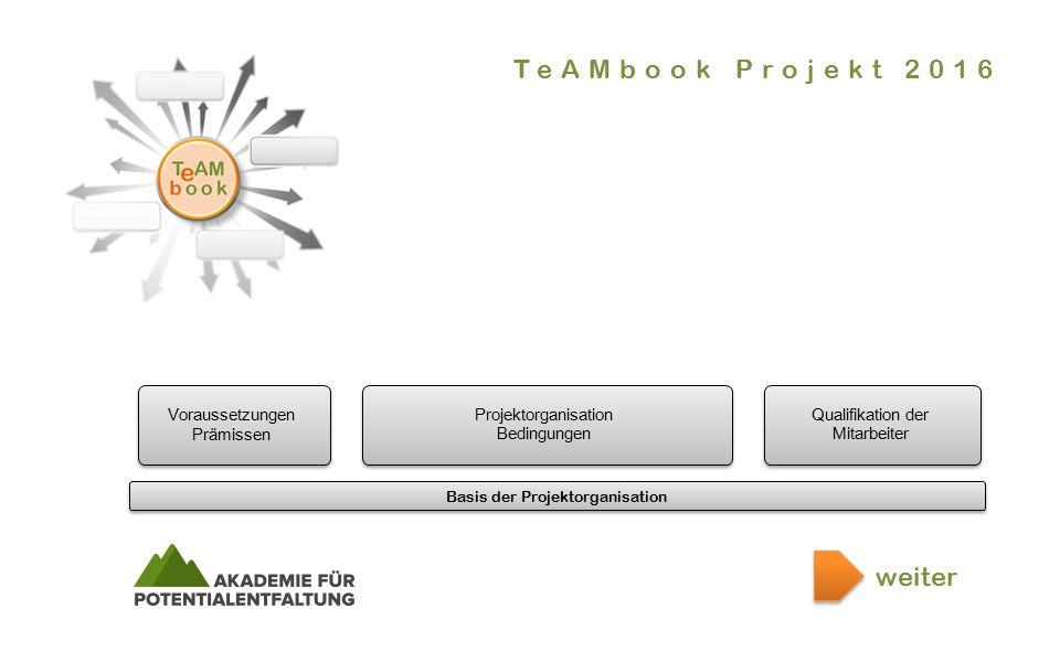 Basis der Projektorganisation Projektorganisation Bedingungen Qualifikation der Mitarbeiter.er.